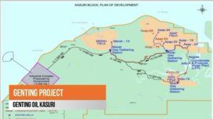 Projet de champ gazier Asap Merah Kido (AMK)