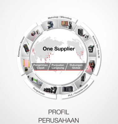 Company Profile – PT. Keyence Indonesia