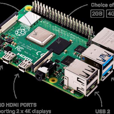 Raspberry Pi 4 – model B