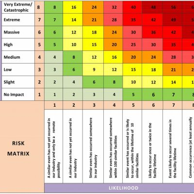 QHSE Report Matrix 2020